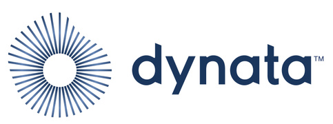 Job offers, jobs at Dynata Romania SRL