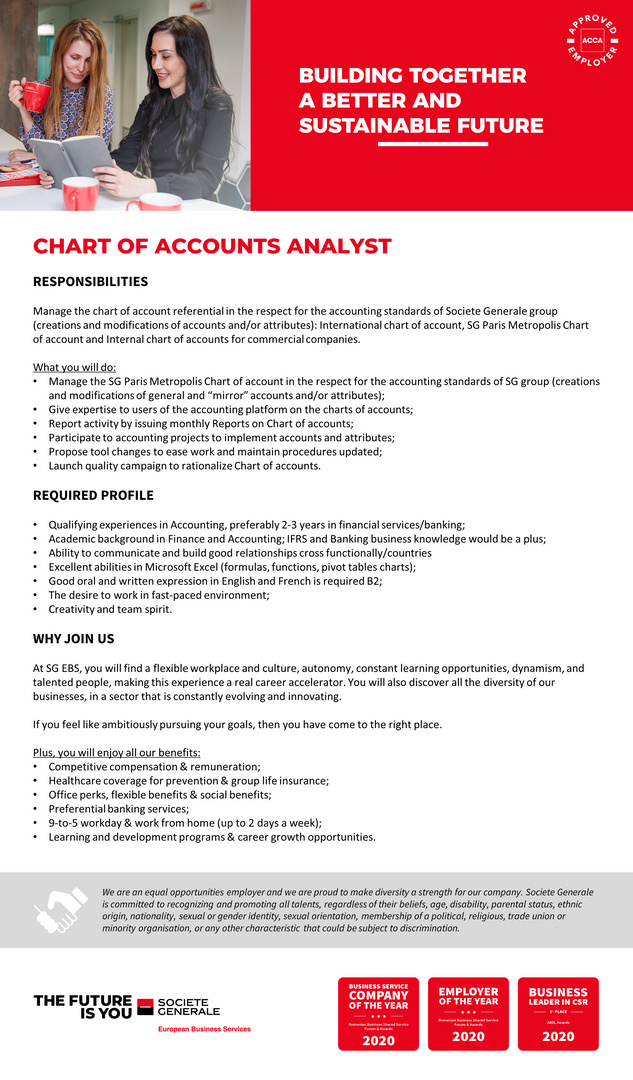 Chart_of_Acounts_Analyst_JD